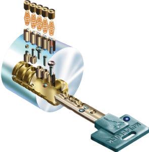 Изготовление ключей для сейфов